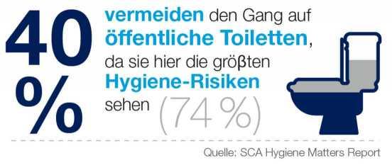hygieneherausforderungweihnachten